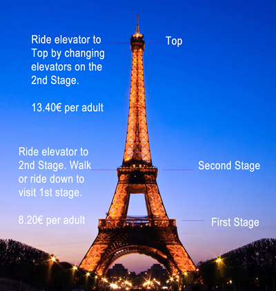 Eiffel_Tower_Rates